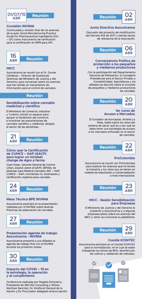 Boletín Asocolcanna Abril