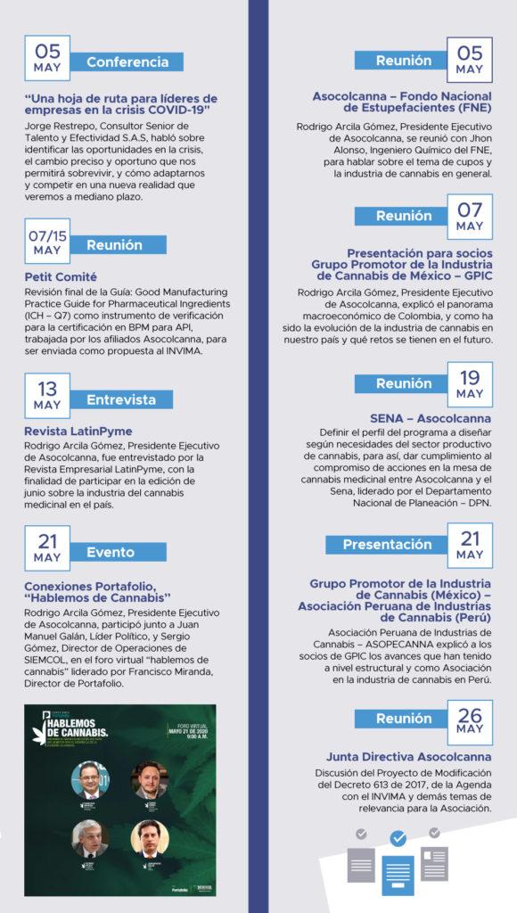 Boletín Asocolcanna mayo