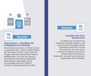 Boletín Asocolcanna junio